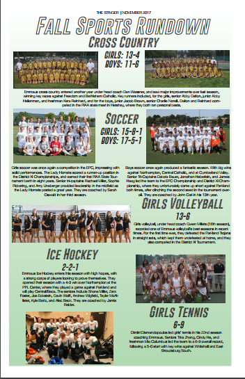 Fall sports rundown